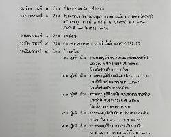 ระเบียบวาระการประชุมสภาองค์การบริหารส่วนจังหวัดลพบุรี สมัยสามัญ สมัยที่…